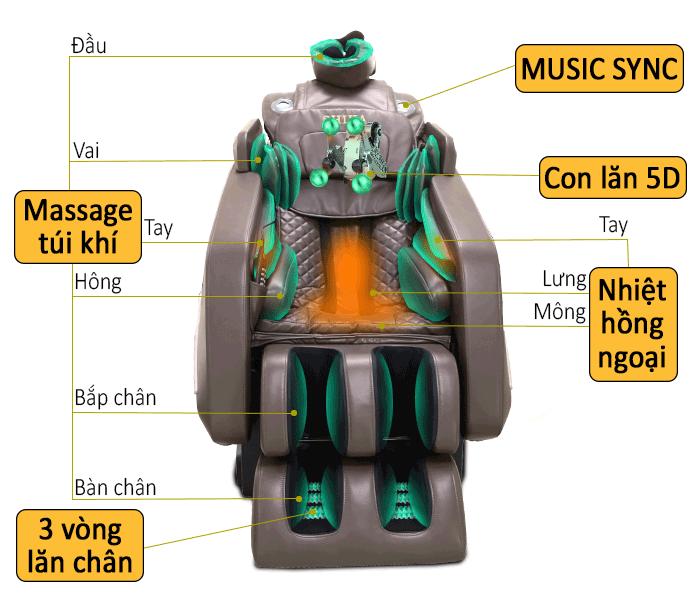 Cấu tạo của máy massage hồng ngoại