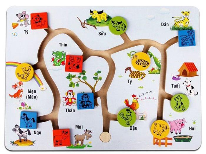 Mỗi con vật tương ứng với số đề đều được ghi lại trong sổ mơ lô đề con vật.